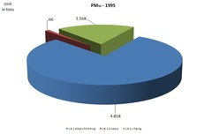 PM1995.jpg